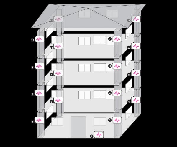 disegno condominio